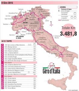 Giro D'italia 2015 rotası