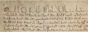 Magna Carta Libertatum'dan bir detay ( Oxford Bodlien Library)